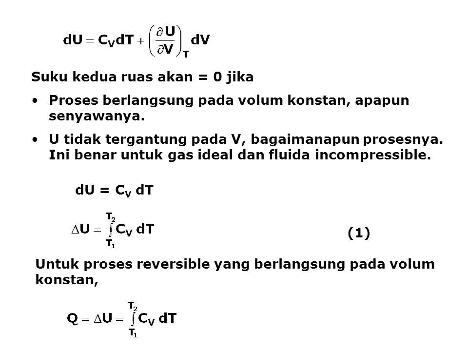Suku kedua ruas akan = 0 jika Proses berlangsung pada volum konstan, apapun senyawanya. U tidak tergantung pada V, bagaimanapun prosesnya. Ini benar u