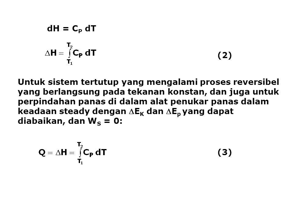 Reaktan pada 1 bar dan 25  C: fuel152,2 g O 2 21,85 mol N 2 82,20 mol Produk pada 1 bar dan 300  C: CO 2 11,2 mol CO 0,4 mol H 2 O 8,5 mol O 2 6,2 mol N 2 82,2 mol  H = 0