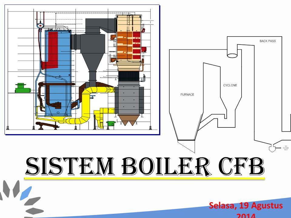 SISTEM GAS BUANG Pada sistem PLTU terdapat sistem yang memanfaatkan dan mengatur aliran sistem gas buang (flue gas).