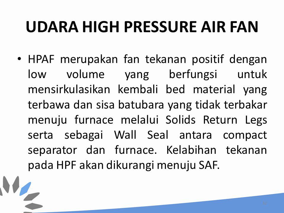 UDARA HIGH PRESSURE AIR FAN HPAF merupakan fan tekanan positif dengan low volume yang berfungsi untuk mensirkulasikan kembali bed material yang terbaw