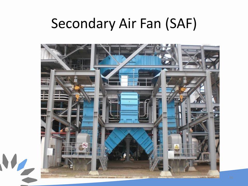Secondary Air Fan (SAF) 36