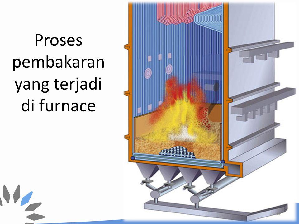 Proses pembakaran yang terjadi di furnace 42