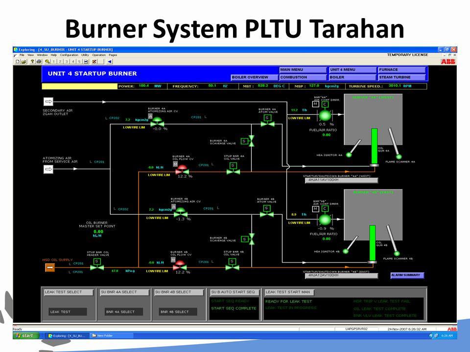 Burner System PLTU Tarahan 46