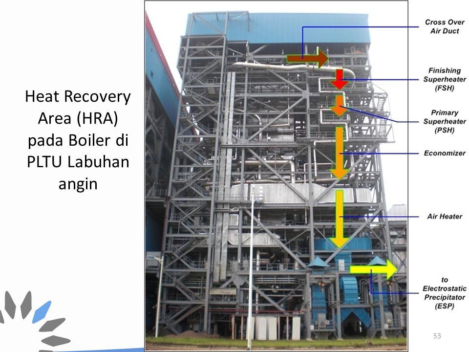 Heat Recovery Area (HRA) pada Boiler di PLTU Labuhan angin 53