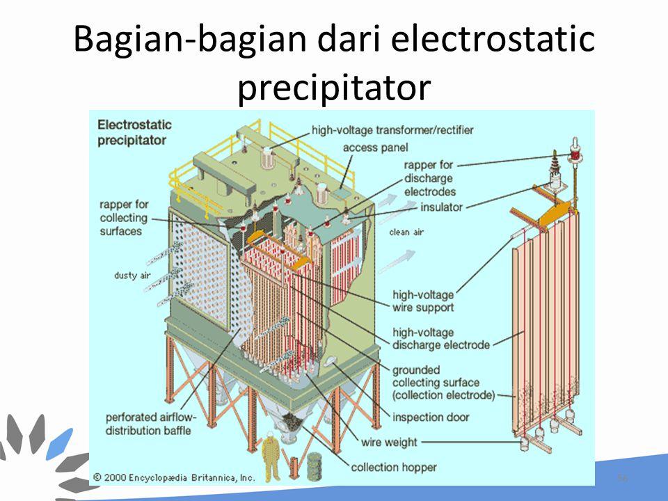 Bagian-bagian dari electrostatic precipitator 56