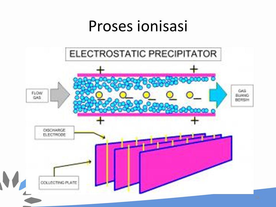 Proses ionisasi 58