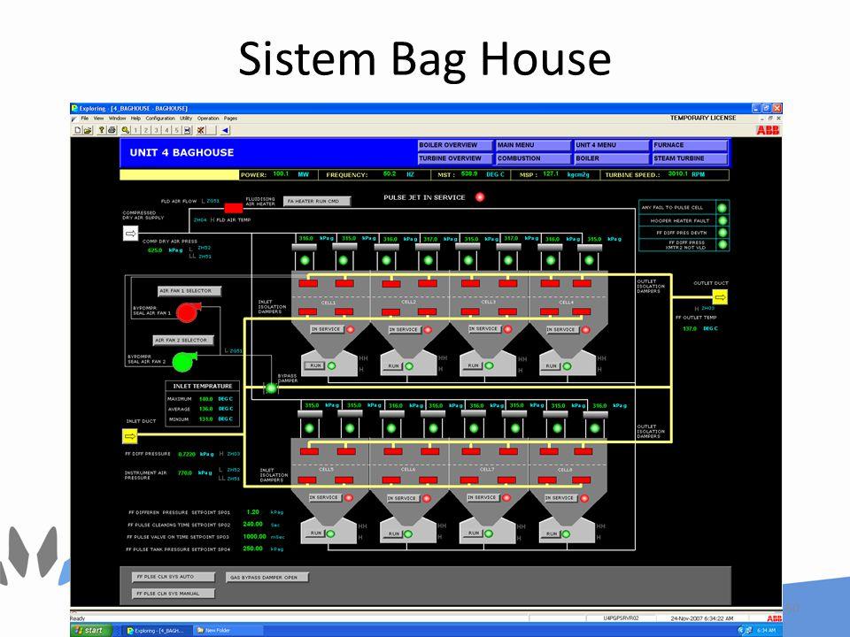 Sistem Bag House 60