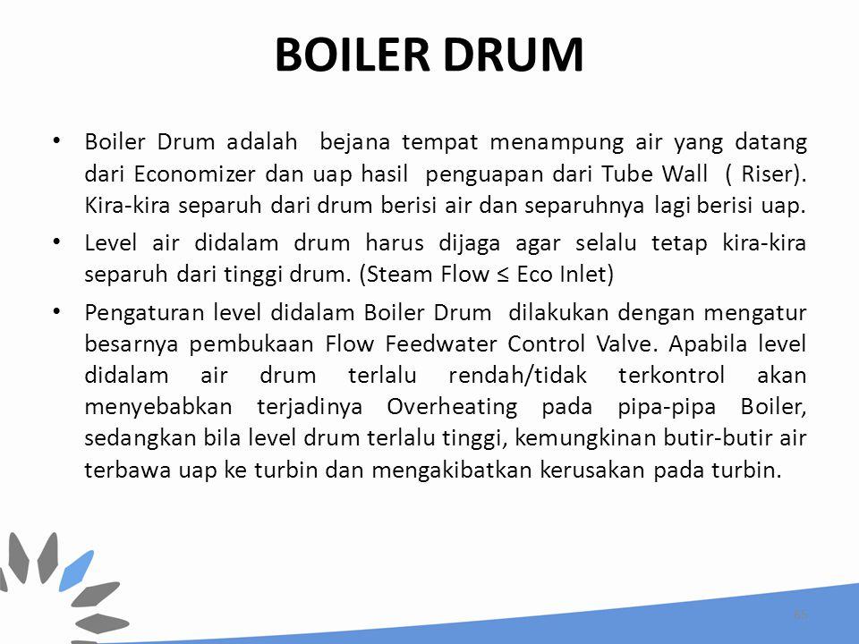 BOILER DRUM Boiler Drum adalah bejana tempat menampung air yang datang dari Economizer dan uap hasil penguapan dari Tube Wall ( Riser). Kira-kira sepa