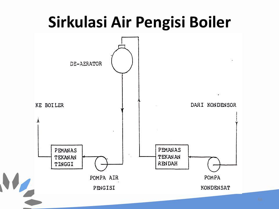 Sirkulasi Air Pengisi Boiler 68