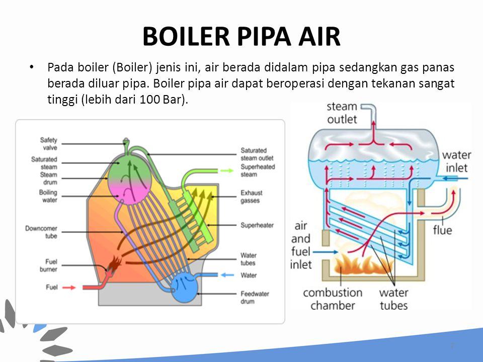 BOILER PIPA AIR Pada boiler (Boiler) jenis ini, air berada didalam pipa sedangkan gas panas berada diluar pipa. Boiler pipa air dapat beroperasi denga