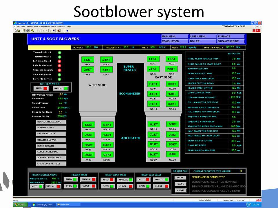 Sootblower system 73