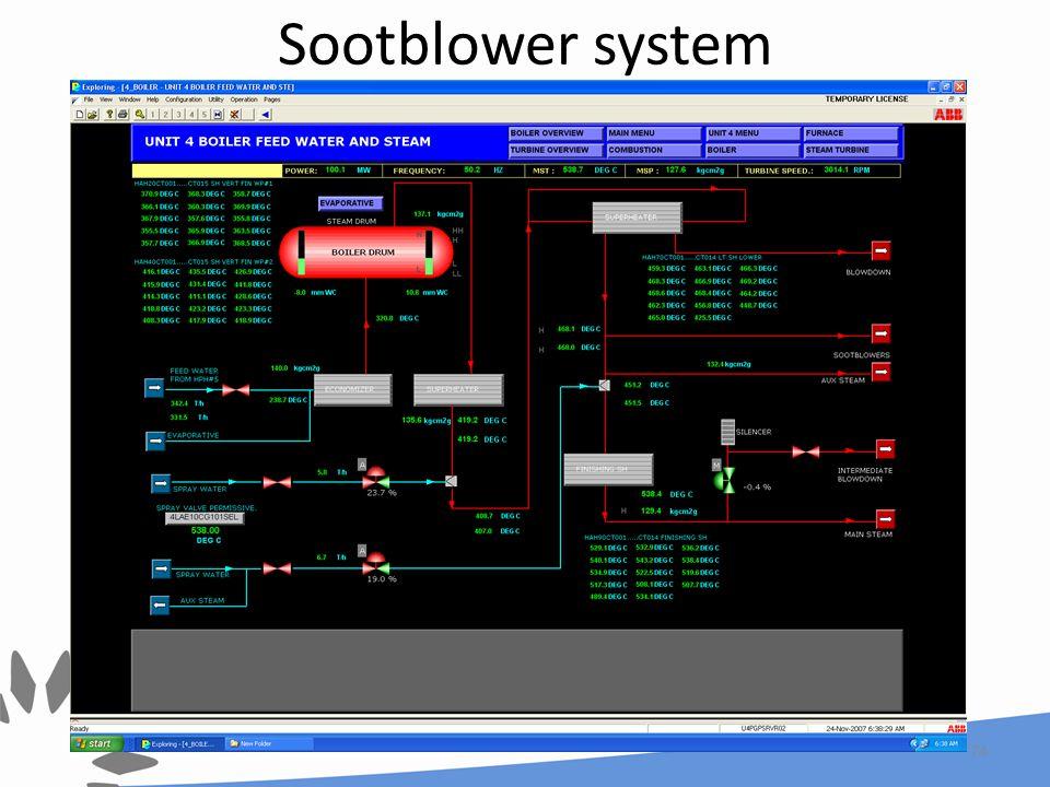 Sootblower system 74
