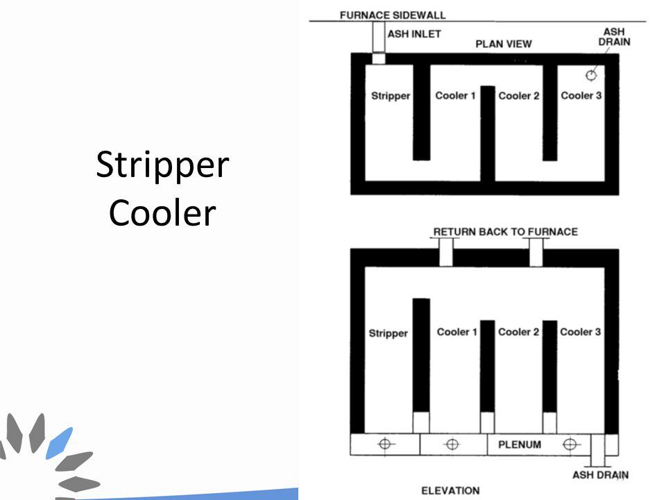Stripper Cooler 77