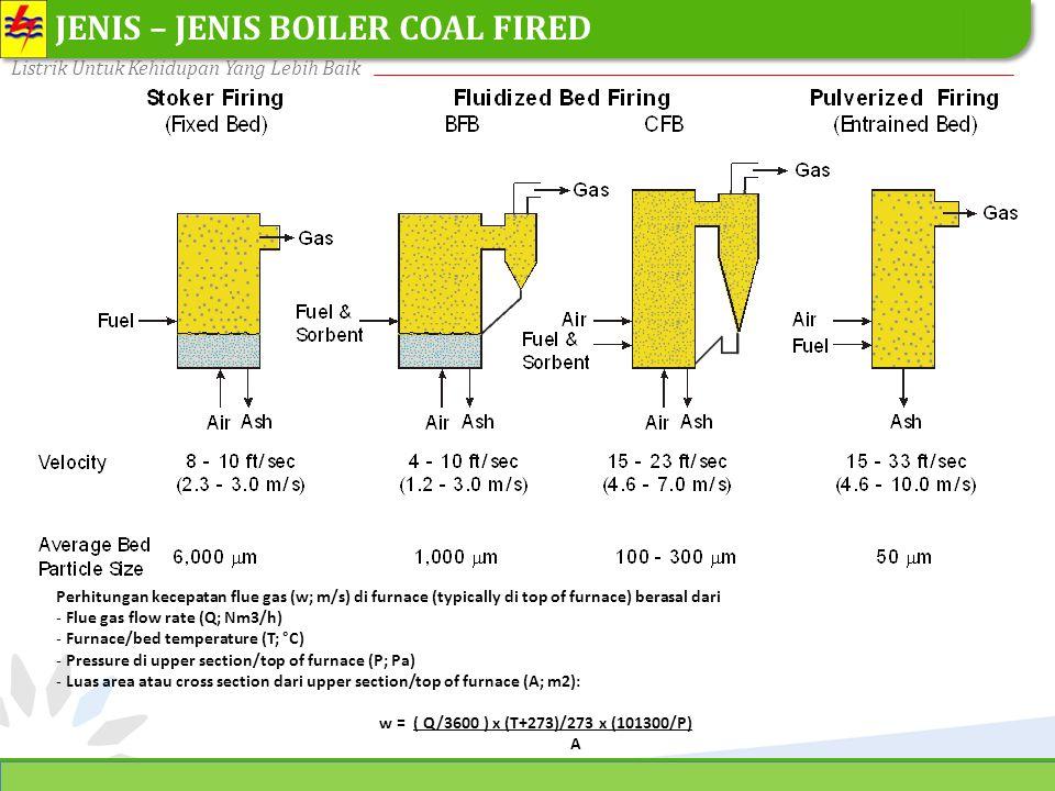 STOKER TYPE BOILER Stoker Type Boiler adalah sistem pembakaran dengan memasukan bahan bakar padat pada bed pembakaran yang tetap, udara yang digunakan untuk proses pembakaran dengan kecepatan yang kecil, ukuran untuk tipe boiler ini terbatas sehingga kemampuan untuk menghasilkan uap maksimum ± 50,4 kg/s.
