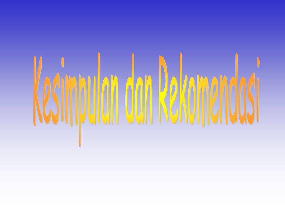 Alternatif Optimasi produksi Alkohol - % Recovery alkohol Teknik Jetting Umpan masuk Destilasi Beslaag Uap Alkohol + Steam Limbah Vinasse Ejector Nozzle Pompa Recycle Terbentuk Gelembung- Gelembung Alkohol berenergi kinetik tinggi Ke Unit Destilasi Flash Tank Diffuser Kolom Injeksi berisi limbah vinasse beralkohol 10 % Cairan ber- alkohol recovery Opsi I - Uji coba Recovery Alkohol Uap hasil.