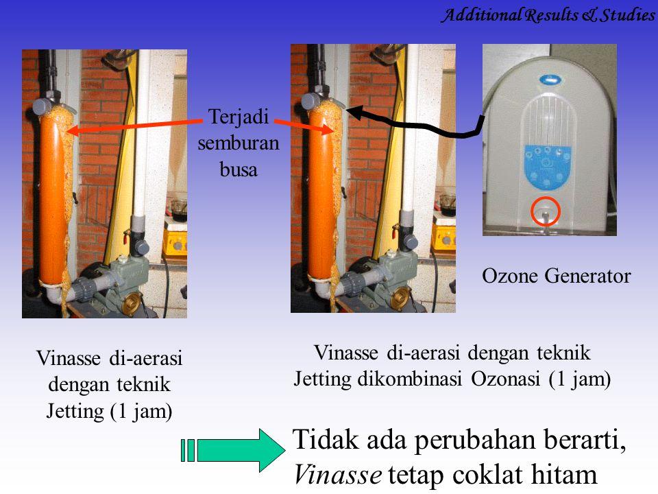 Vinasse di-aerasi dengan teknik Jetting (1 jam) Vinasse di-aerasi dengan teknik Jetting dikombinasi Ozonasi (1 jam) Terjadi semburan busa Ozone Genera