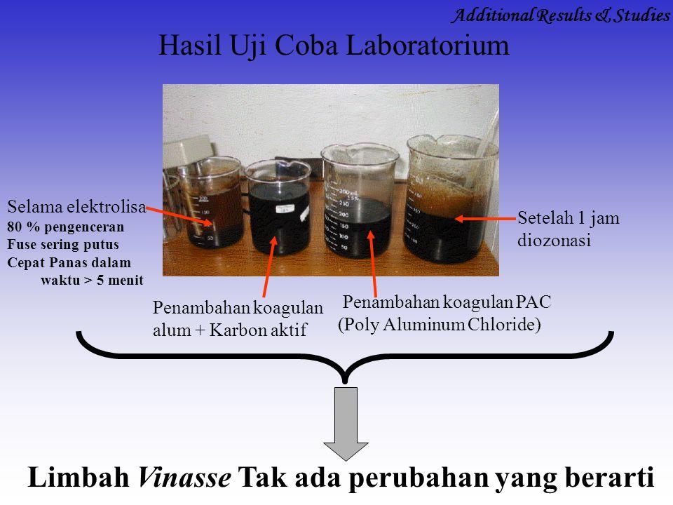 Hasil Uji Coba Laboratorium Setelah 1 jam diozonasi Penambahan koagulan PAC (Poly Aluminum Chloride) Penambahan koagulan alum + Karbon aktif Selama el