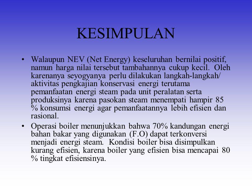Walaupun NEV (Net Energy) keseluruhan bernilai positif, namun harga nilai tersebut tambahannya cukup kecil. Oleh karenanya seyogyanya perlu dilakukan