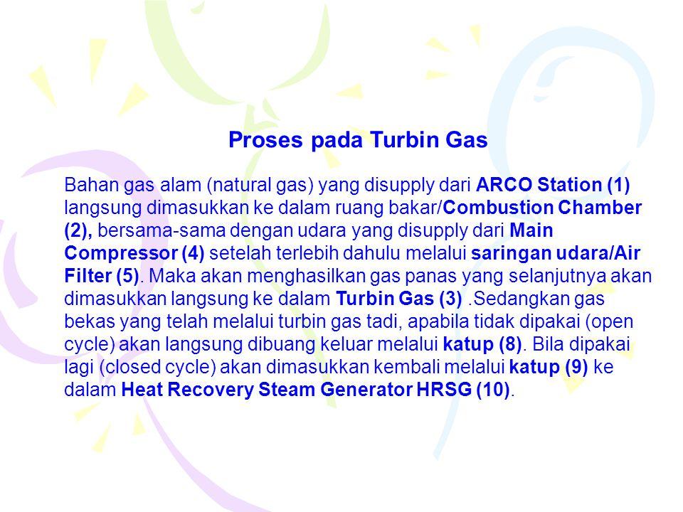 Proses pada Turbin Gas Bahan gas alam (natural gas) yang disupply dari ARCO Station (1) langsung dimasukkan ke dalam ruang bakar/Combustion Chamber (2