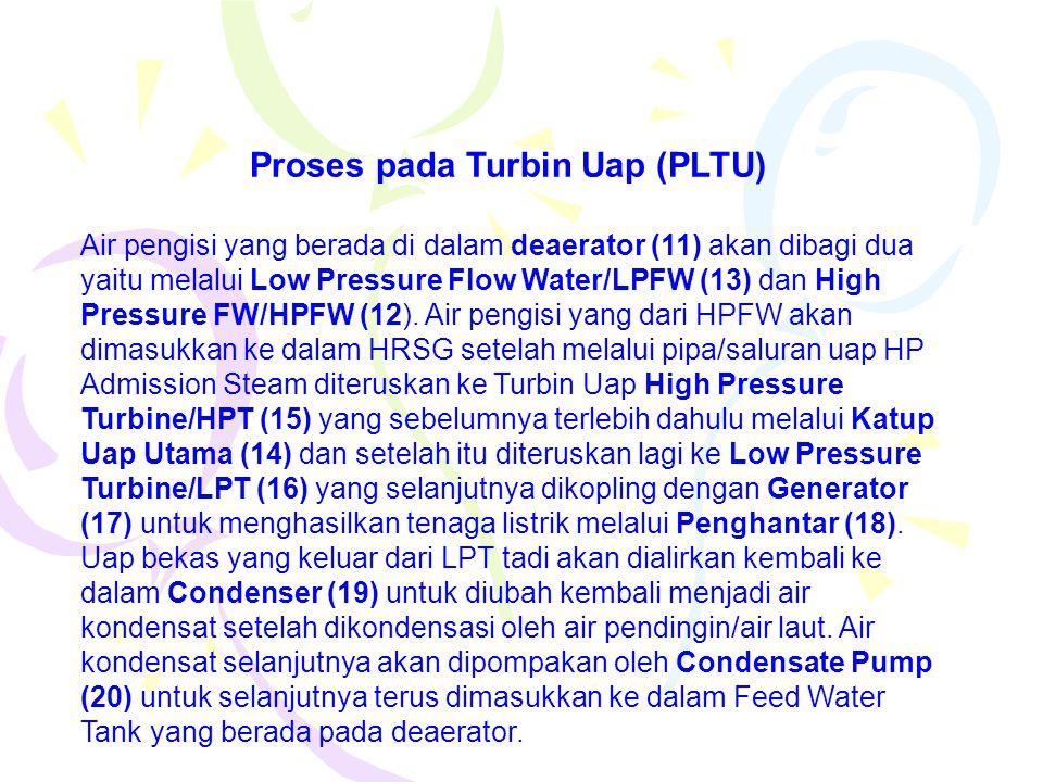 Proses pada Turbin Uap (PLTU) Air pengisi yang berada di dalam deaerator (11) akan dibagi dua yaitu melalui Low Pressure Flow Water/LPFW (13) dan High