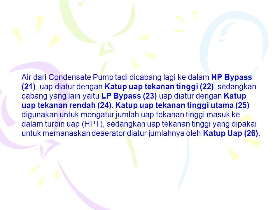 Air dari Condensate Pump tadi dicabang lagi ke dalam HP Bypass (21), uap diatur dengan Katup uap tekanan tinggi (22), sedangkan cabang yang lain yaitu