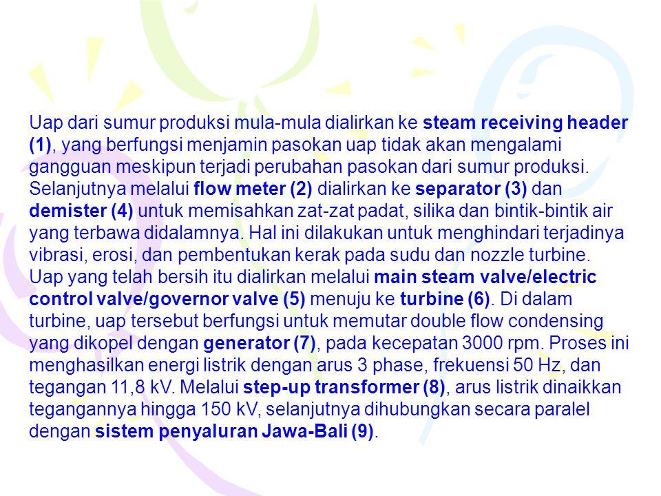 Uap dari sumur produksi mula-mula dialirkan ke steam receiving header (1), yang berfungsi menjamin pasokan uap tidak akan mengalami gangguan meskipun