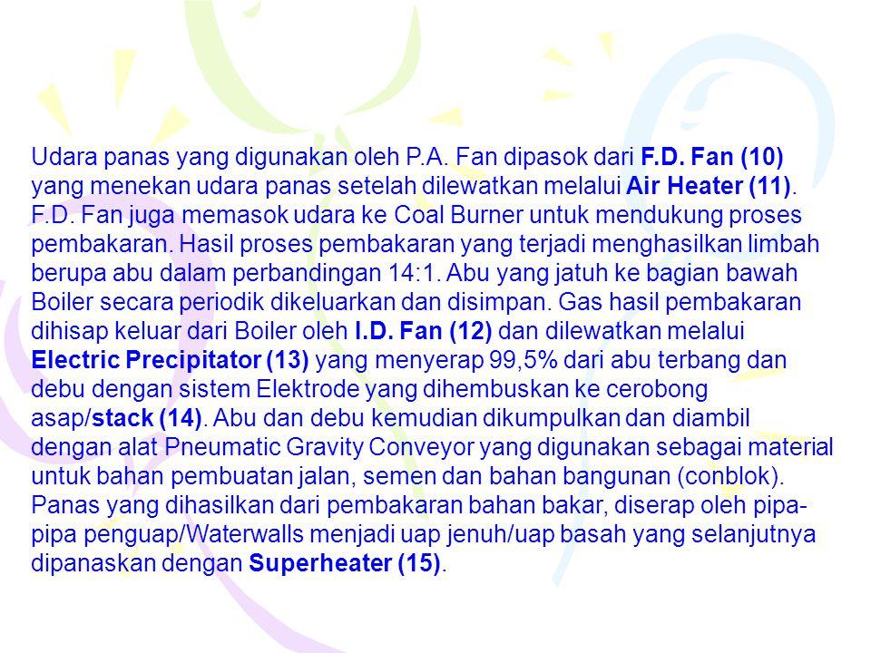 Udara panas yang digunakan oleh P.A. Fan dipasok dari F.D. Fan (10) yang menekan udara panas setelah dilewatkan melalui Air Heater (11). F.D. Fan juga