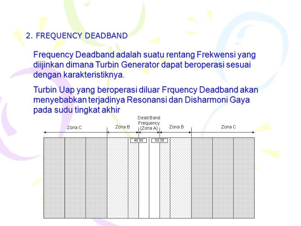 2. FREQUENCY DEADBAND Frequency Deadband adalah suatu rentang Frekwensi yang diijinkan dimana Turbin Generator dapat beroperasi sesuai dengan karakter