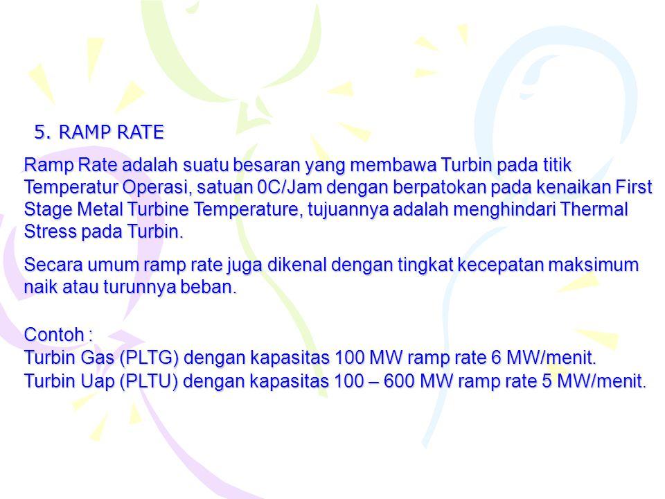 5. RAMP RATE Ramp Rate adalah suatu besaran yang membawa Turbin pada titik Temperatur Operasi, satuan 0C/Jam dengan berpatokan pada kenaikan First Sta