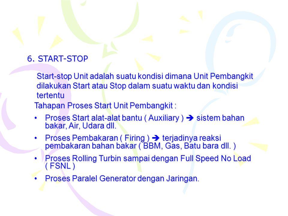 6. START-STOP Start-stop Unit adalah suatu kondisi dimana Unit Pembangkit dilakukan Start atau Stop dalam suatu waktu dan kondisi tertentu Tahapan Pro