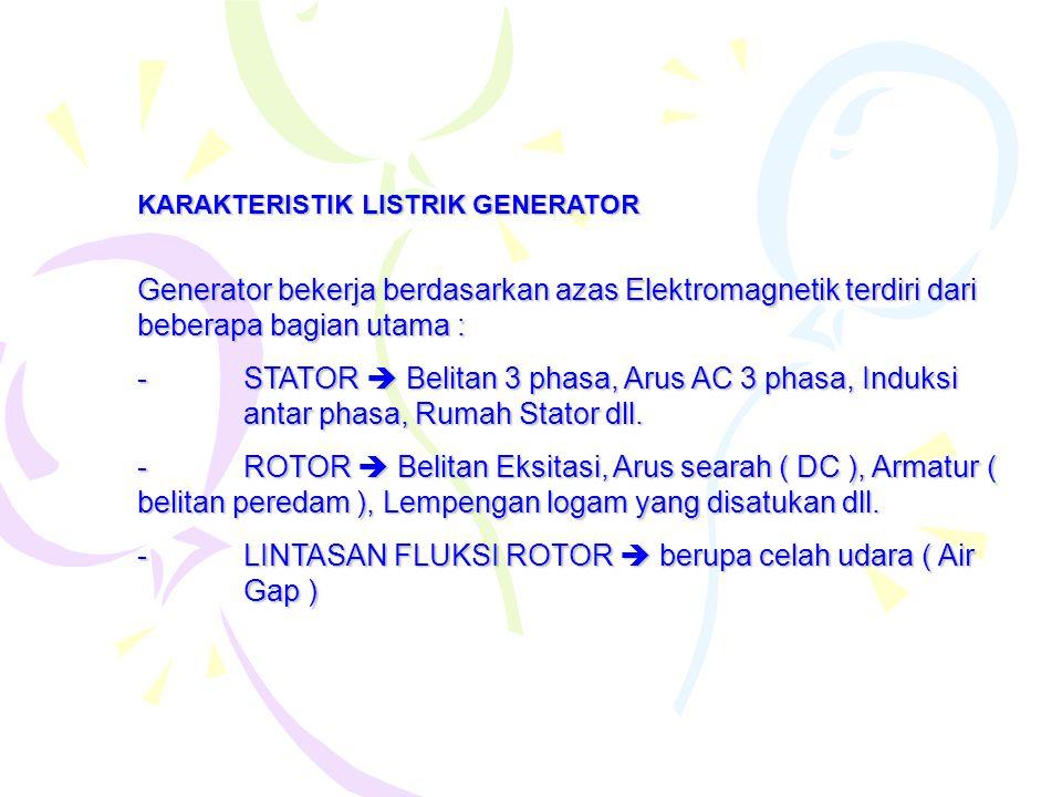 KARAKTERISTIK LISTRIK GENERATOR Generator bekerja berdasarkan azas Elektromagnetik terdiri dari beberapa bagian utama : - STATOR  Belitan 3 phasa, Ar