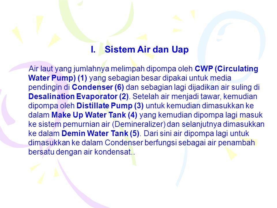 I.Sistem Air dan Uap Air laut yang jumlahnya melimpah dipompa oleh CWP (Circulating Water Pump) (1) yang sebagian besar dipakai untuk media pendingin