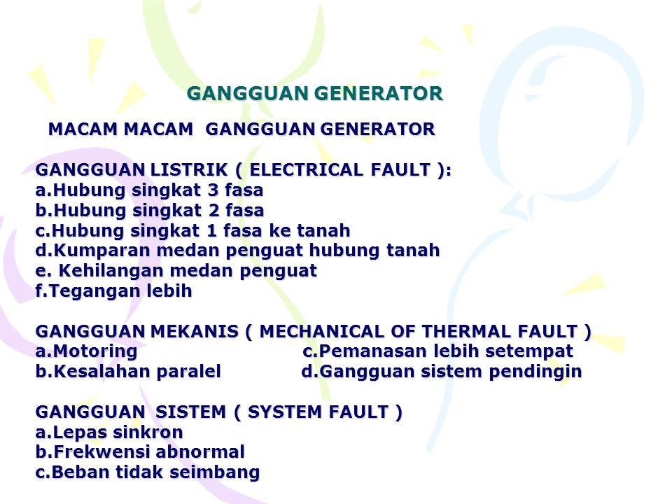 MACAM MACAM GANGGUAN GENERATOR MACAM MACAM GANGGUAN GENERATOR GANGGUAN LISTRIK ( ELECTRICAL FAULT ): a.Hubung singkat 3 fasa b.Hubung singkat 2 fasa c