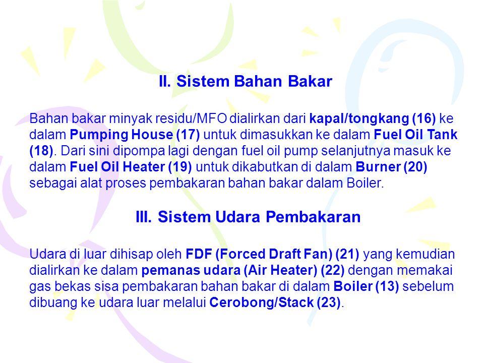 II. Sistem Bahan Bakar Bahan bakar minyak residu/MFO dialirkan dari kapal/tongkang (16) ke dalam Pumping House (17) untuk dimasukkan ke dalam Fuel Oil