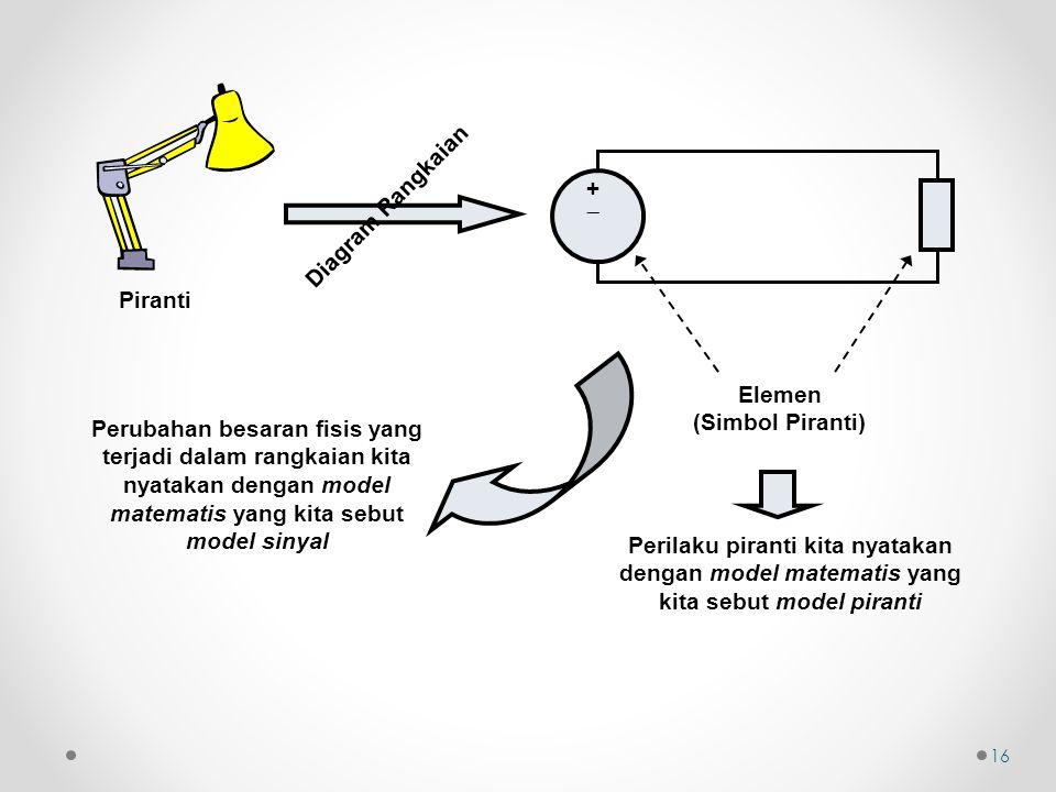 Piranti Diagram Rangkaian Perubahan besaran fisis yang terjadi dalam rangkaian kita nyatakan dengan model matematis yang kita sebut model sinyal Perilaku piranti kita nyatakan dengan model matematis yang kita sebut model piranti ++ Elemen (Simbol Piranti) 16