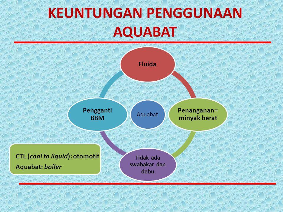 KEUNTUNGAN PENGGUNAAN AQUABAT Aquabat Fluida Penanganan= minyak berat Tidak ada swabakar dan debu Pengganti BBM CTL (coal to liquid): otomotif Aquabat