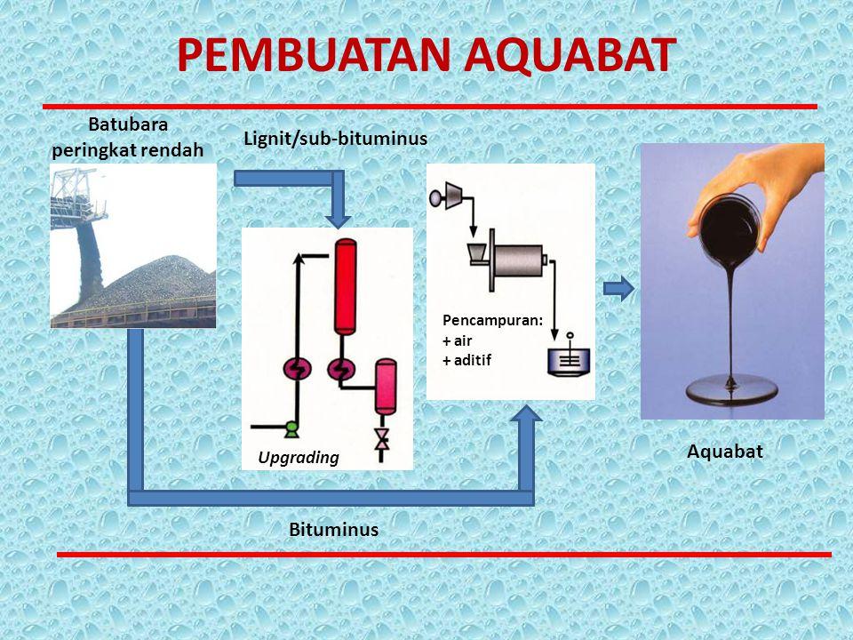 PEMBUATAN AQUABAT Batubara peringkat rendah Upgrading Pencampuran: + air + aditif Bituminus Aquabat Lignit/sub-bituminus