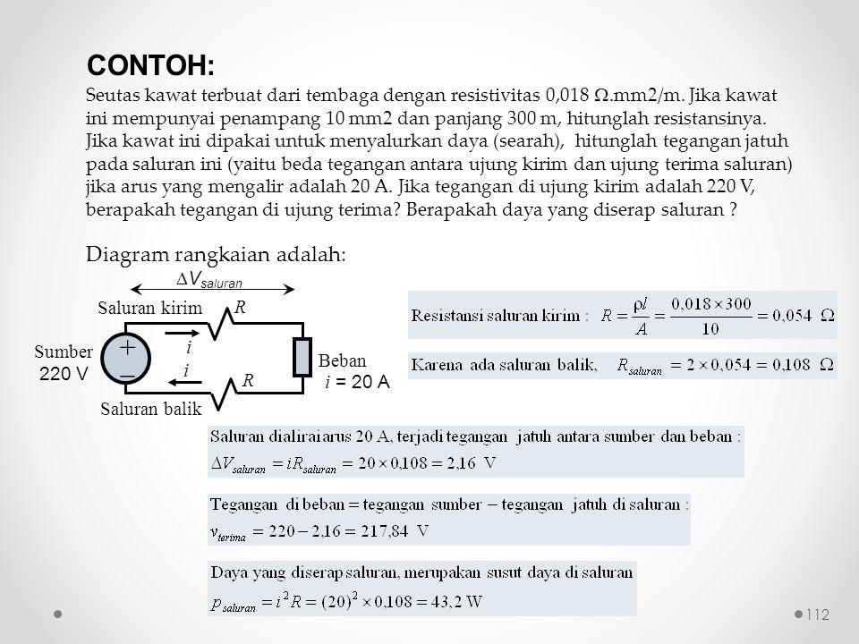 Beban Sumber 220 V ++ R R i = 20 A Saluran balik i Saluran kirim i  V saluran CONTOH: Seutas kawat terbuat dari tembaga dengan resistivitas 0,018 