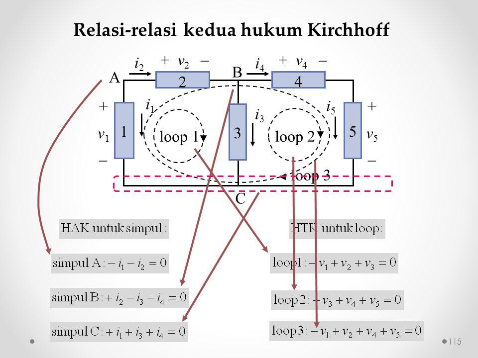 loop 1loop 2 loop 3 + v 4  i1i1 i2i2 i4i4 A B C 4 2 5 3 1 + v 2  +v5+v5 i3i3 i5i5 +v1+v1 115 Relasi-relasi kedua hukum Kirchhoff