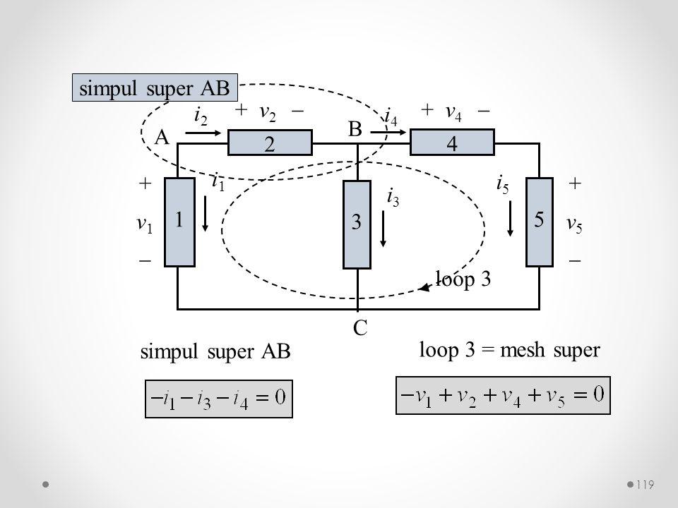 simpul super AB loop 3 = mesh super simpul super AB + v 4  i2i2 i4i4 + v 2  i1i1 A B C 4 2 5 3 1 +v5+v5 i3i3 i5i5 +v1+v1 loop 3 119