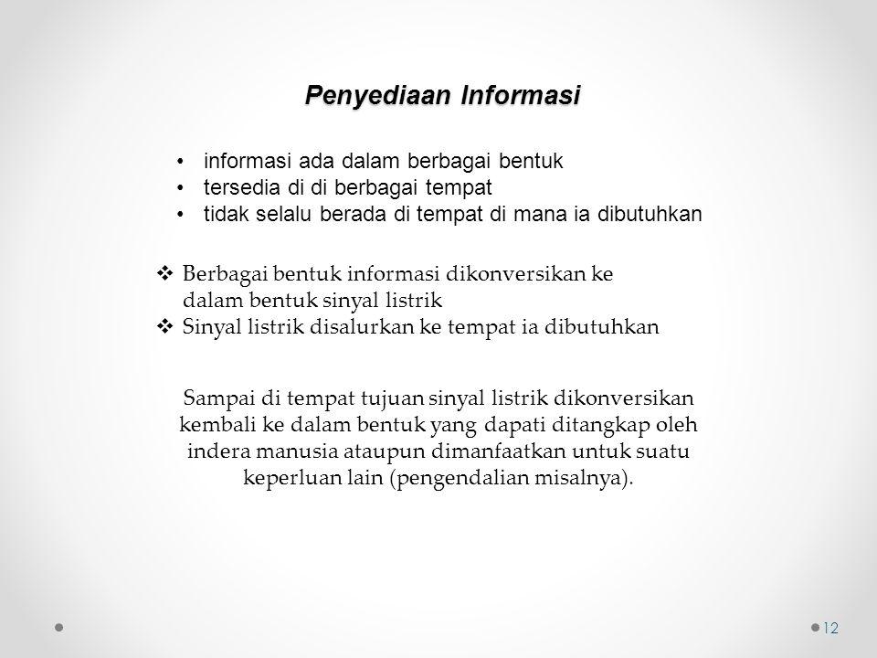 Penyediaan Informasi informasi ada dalam berbagai bentuk tersedia di di berbagai tempat tidak selalu berada di tempat di mana ia dibutuhkan  Berbagai