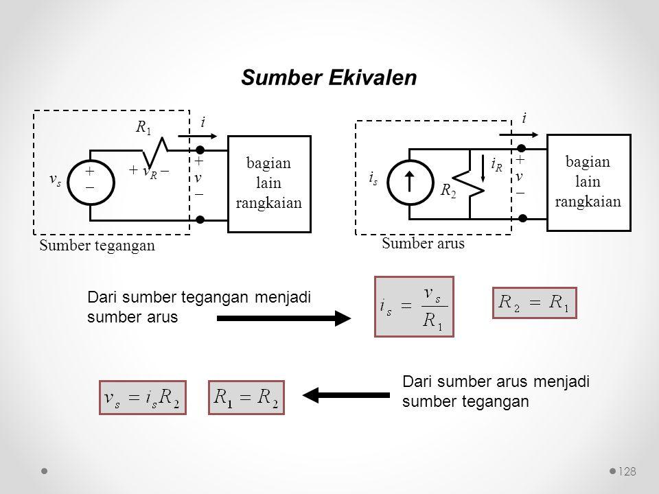 Sumber Ekivalen Sumber tegangan vsvs R1R1 i +v+v + v R  bagian lain rangkaian ++ Sumber arus isis R2R2 i +v+v bagian lain rangkaian iRiR Dari s