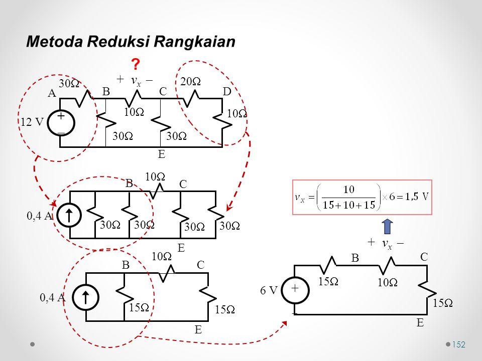 152 Metoda Reduksi Rangkaian ++ 12 V 30  10  30  10  20  + v x  A BC D E 10  30  0,4 A 30  B C E 10  0,4 A 15  BC E 6 V 10  15  ++ +