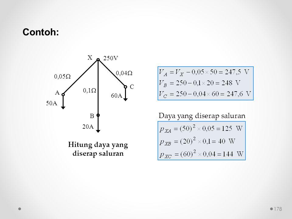 Contoh: Daya yang diserap saluran 50A 20A 60A 0,05  0,1  0,04  250V X A B C Hitung daya yang diserap saluran 178