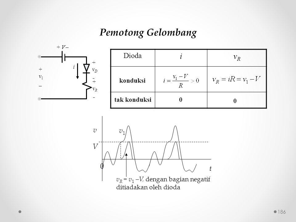 Pemotong Gelombang + V  +vD+vD +vR+vR i +v1_+v1_ Dioda ivRvR konduksi tak konduksi 0 0 v V v1v1 v R = v 1 –V, dengan bagian negatif ditiadakan ol