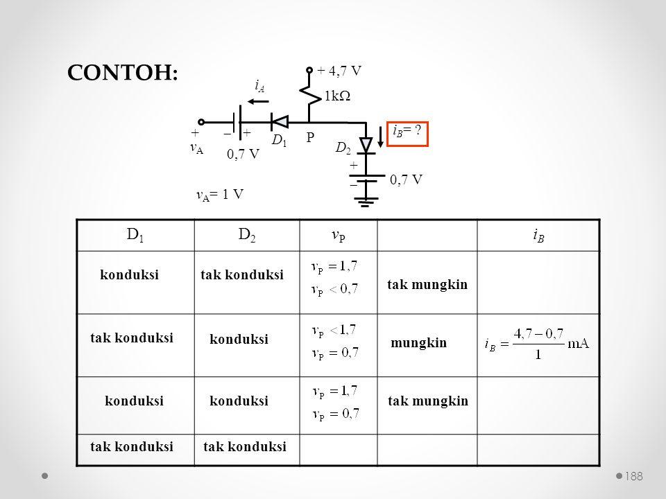 0,7 V i B = ? + 4,7 V +vA+vA i A P 1k  ++  + 0,7 V D1D1 D2D2 v A = 1 V D1D1 D2D2 vPvP iBiB konduksitak konduksi tak mungkin tak konduksi konduksi