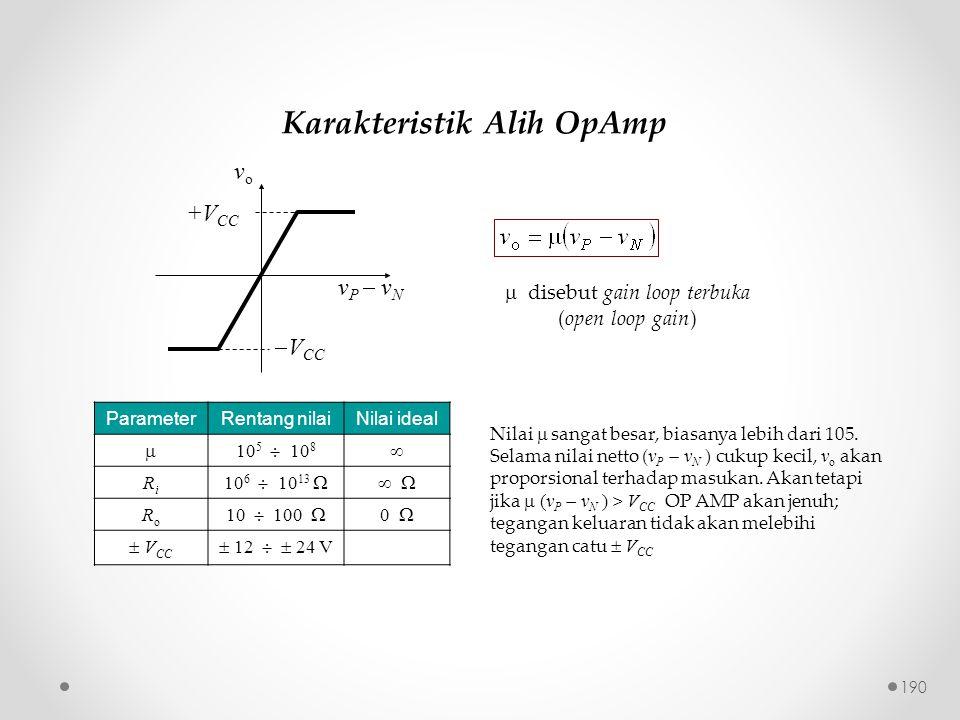 Karakteristik Alih OpAmp v P  v N vovo +V CC  V CC  disebut gain loop terbuka (open loop gain) Nilai  sangat besar, biasanya lebih dari 105. Selam