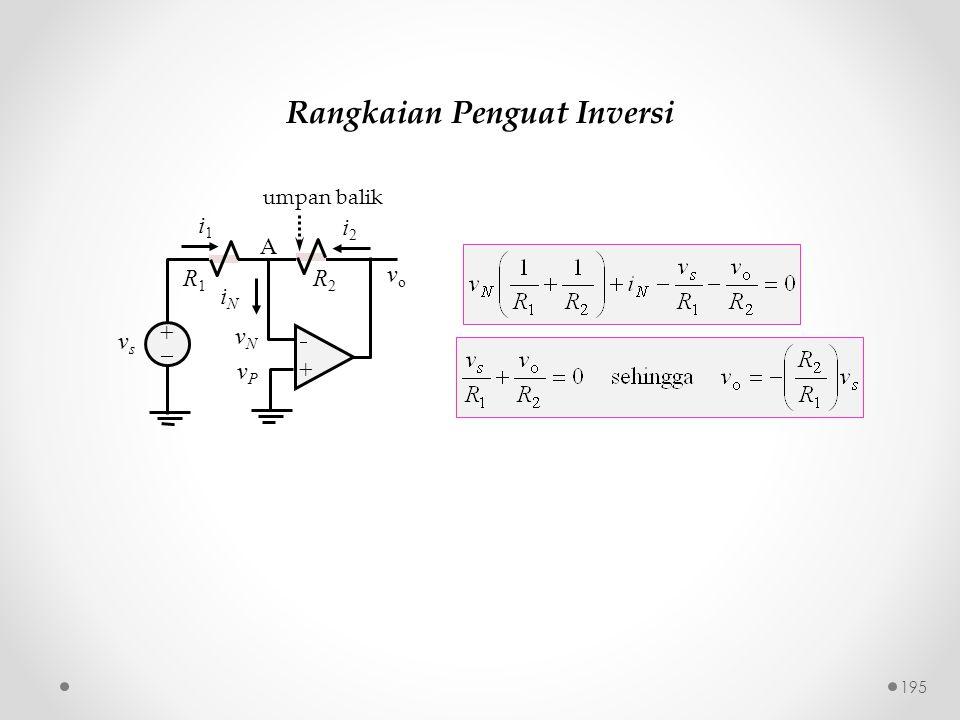 Rangkaian Penguat Inversi R2R2 ++ ++ i1i1 iNiN vPvP vsvs vNvN R1R1 vo vo i2i2 umpan balik A 195