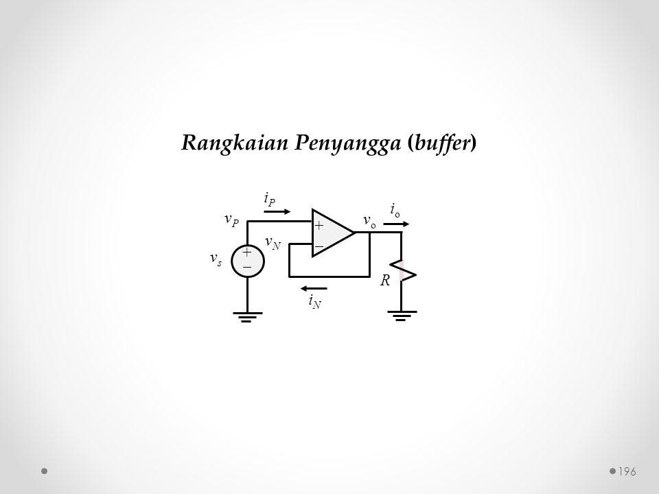 196 ++ ++ iPiP iNiN vPvP vsvs vNvN R vo vo ioio Rangkaian Penyangga (buffer)