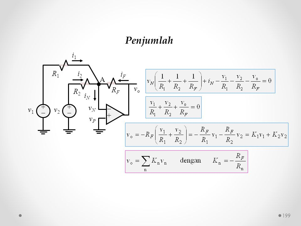 Penjumlah RFRF ++ ++ i2i2 iNiN vPvP v2v2 vNvN R1R1 vo vo iFiF A ++ v1v1 i1i1 R2R2 199